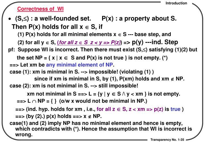 Correctness of  WI