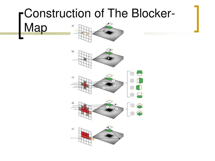 Construction of The Blocker-Map
