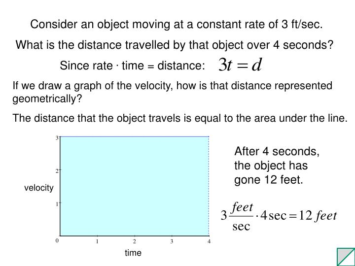 Consider an object moving at a constant rate of 3 ft/sec.