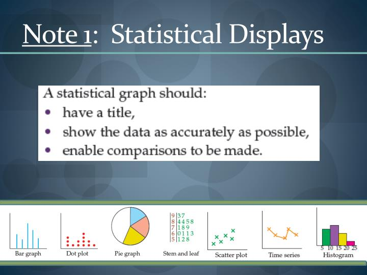 Note 1 statistical displays