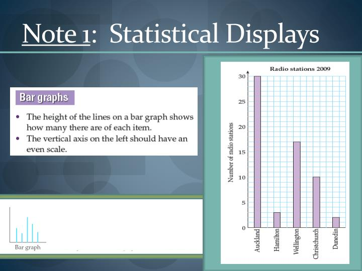 Note 1 statistical displays1