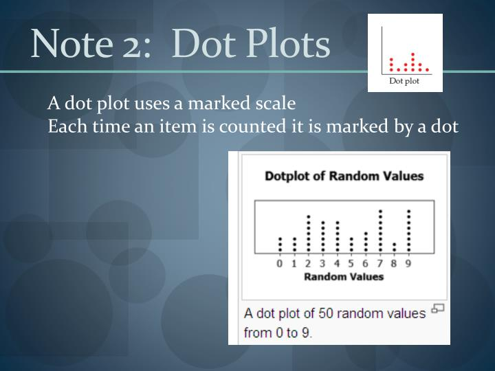 Note 2:  Dot Plots
