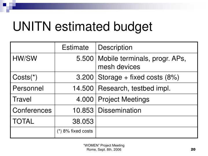UNITN estimated budget