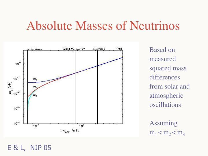 Absolute Masses of Neutrinos