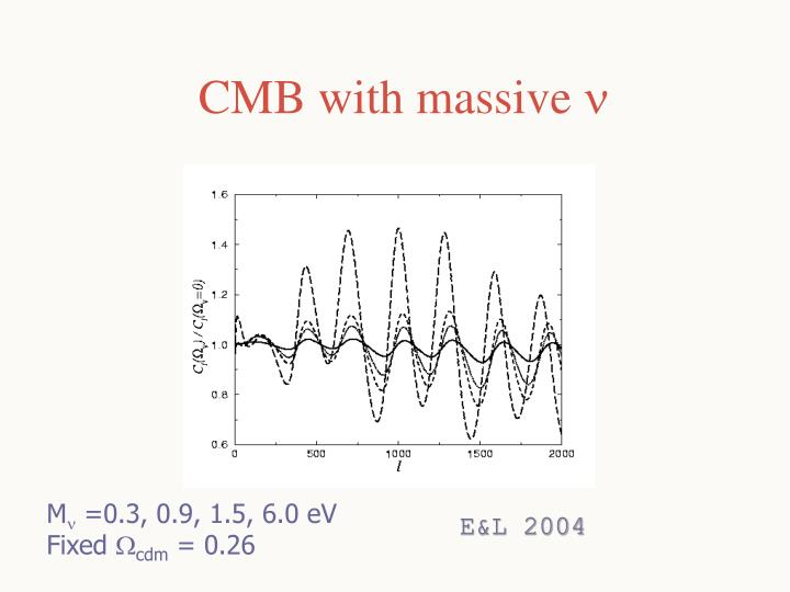 CMB with massive