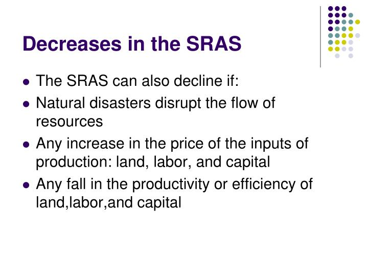 Decreases in the SRAS
