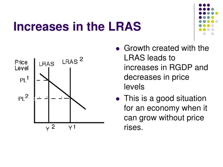 Increases in the LRAS