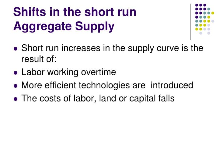 Shifts in the short run Aggregate Supply
