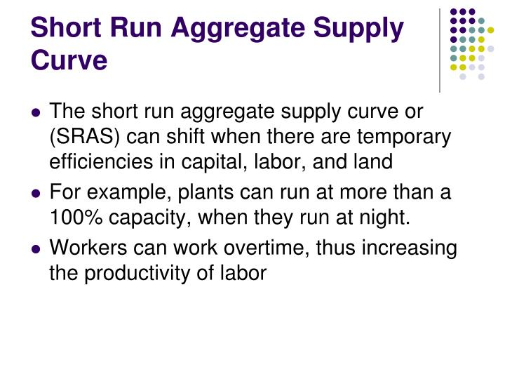 Short Run Aggregate Supply Curve