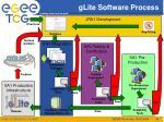 glite software process