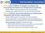 grid foundation accounting