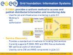 grid foundation information systems1