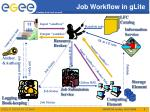job workflow in glite