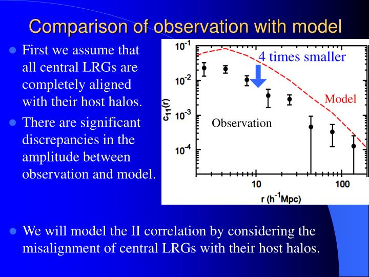 Comparison of observation with model