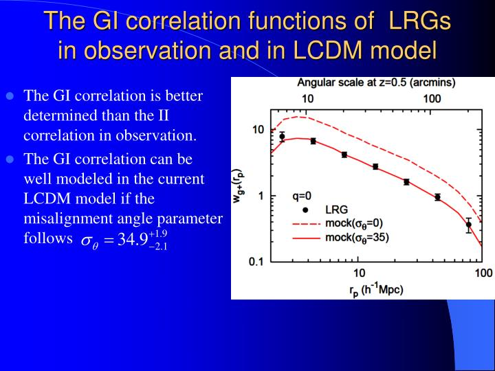 The GI correlation functions of  LRGs in observation and in LCDM model
