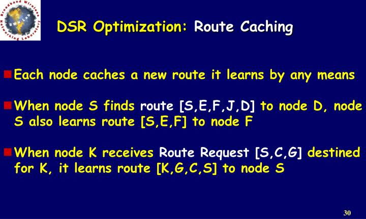 DSR Optimization: