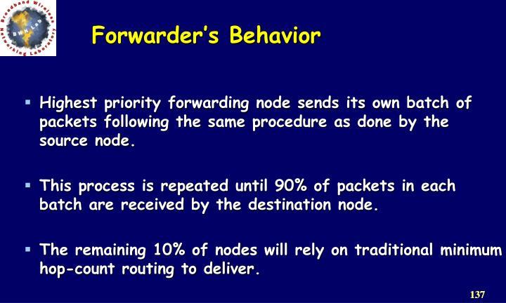 Forwarder's Behavior