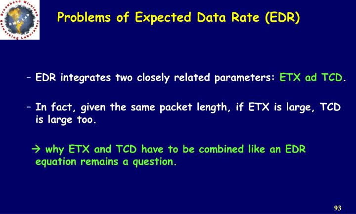 Problems of Expected Data Rate (EDR)
