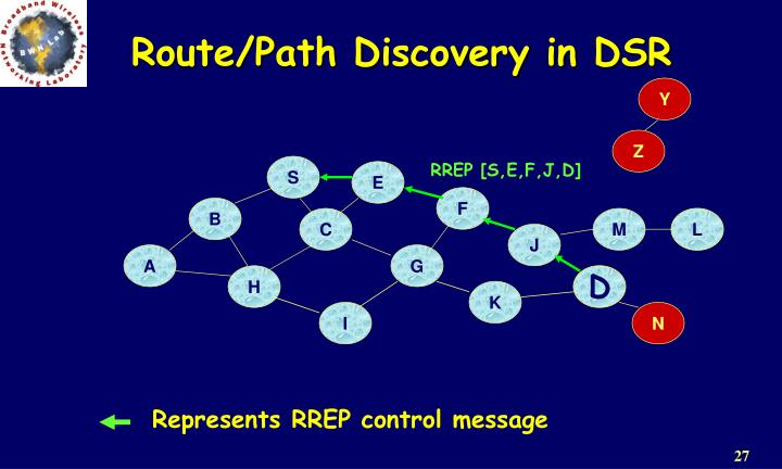 Route/Path Discovery in DSR
