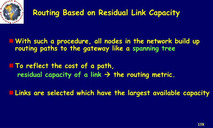 Routing Based on Residual Link Capacity
