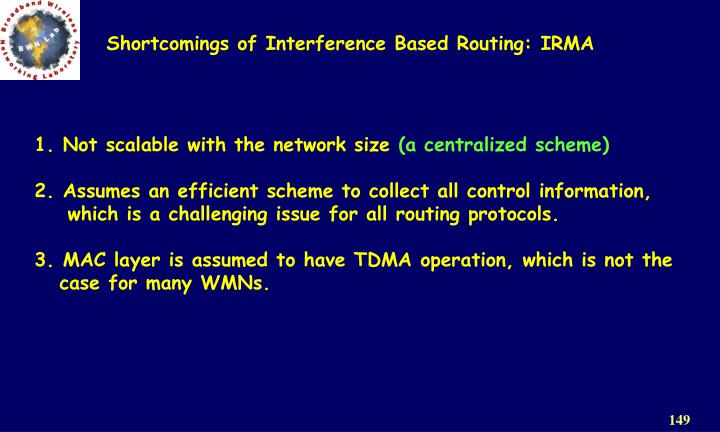 Shortcomings of Interference Based Routing: IRMA