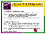 types of cdr appeals1