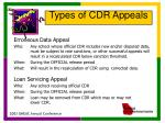 types of cdr appeals2