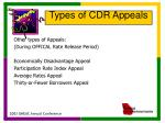 types of cdr appeals3