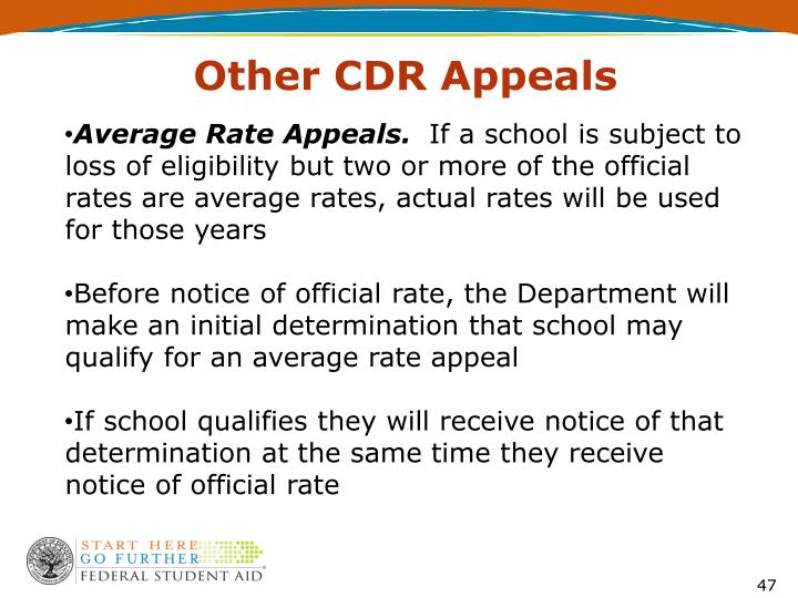 Other CDR Appeals