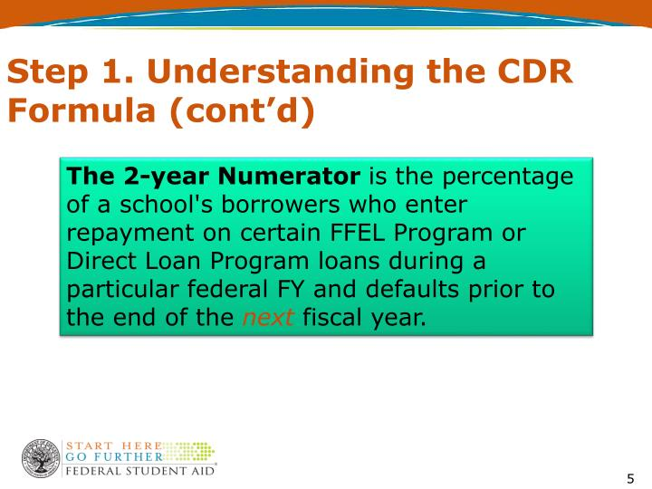 Step 1. Understanding the CDR Formula (cont'd)