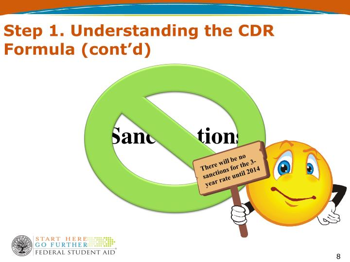 Step 1. Understanding the CDR Formula (cont'd)