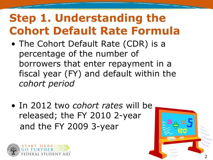 Step 1. Understanding the Cohort Default Rate Formula