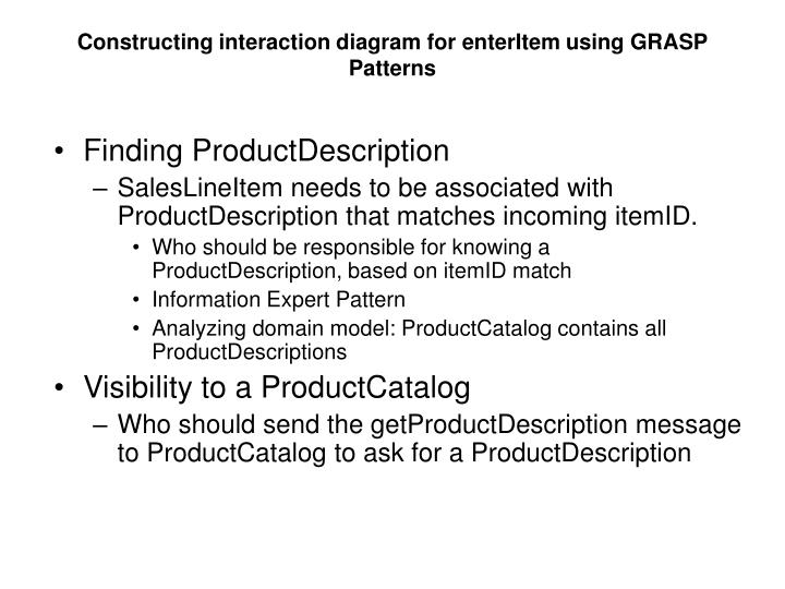 Constructing interaction diagram for enterItem using GRASP Patterns