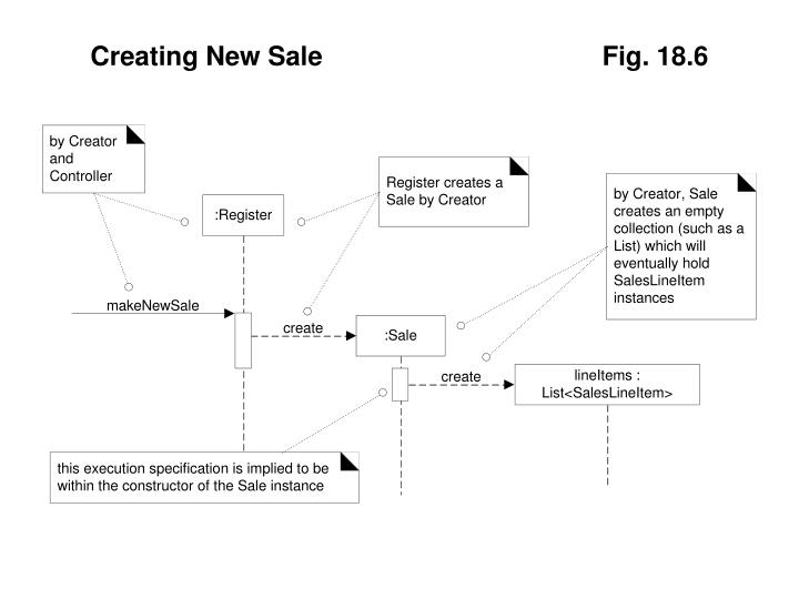 Creating New Sale                                      Fig. 18.6