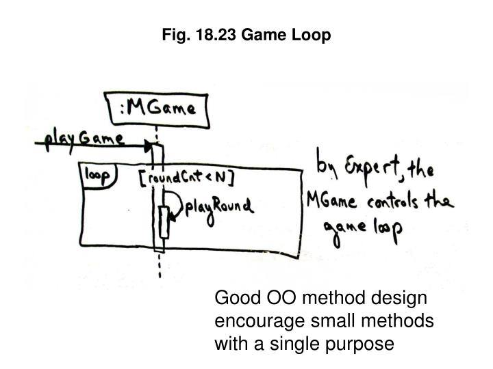 Fig. 18.23 Game Loop