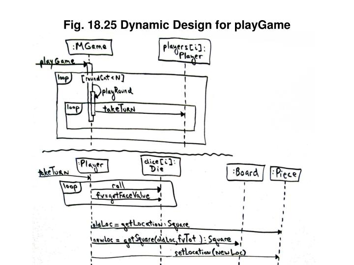 Fig. 18.25 Dynamic Design for playGame