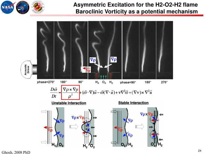 Asymmetric Excitation for the H2-O2-H2 flame