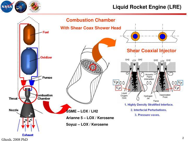 Liquid Rocket Engine (LRE)