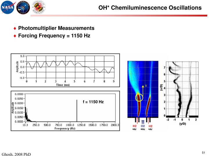 OH* Chemiluminescence Oscillations