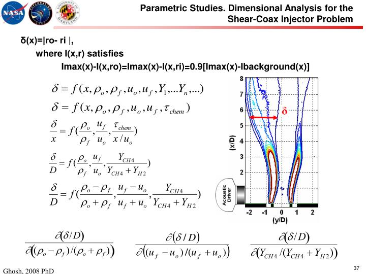 Parametric Studies. Dimensional Analysis for the