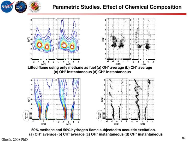 Parametric Studies. Effect of Chemical Composition