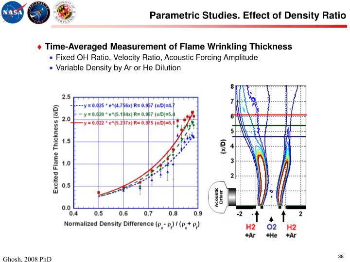 Parametric Studies. Effect of Density Ratio
