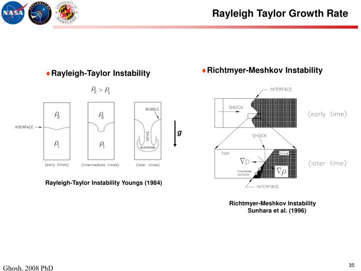 Rayleigh Taylor Growth Rate