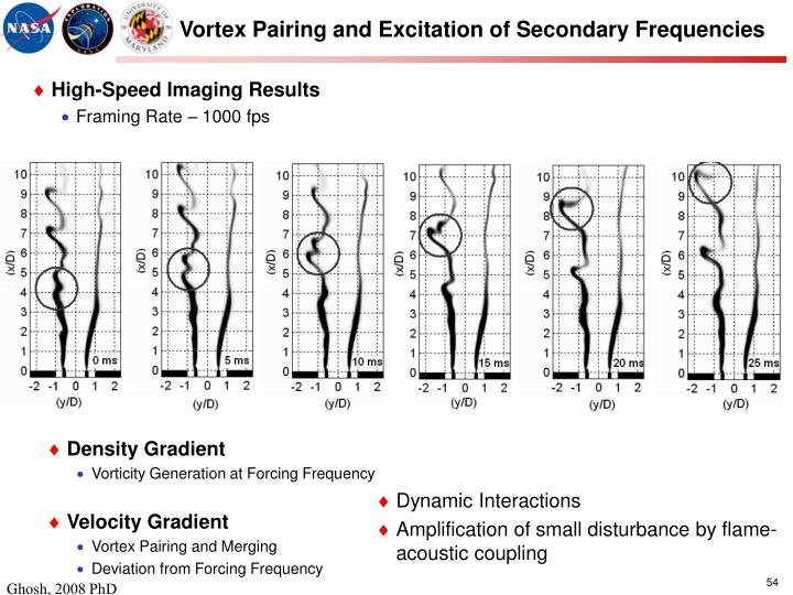 Vortex Pairing and Excitation of Secondary Frequencies