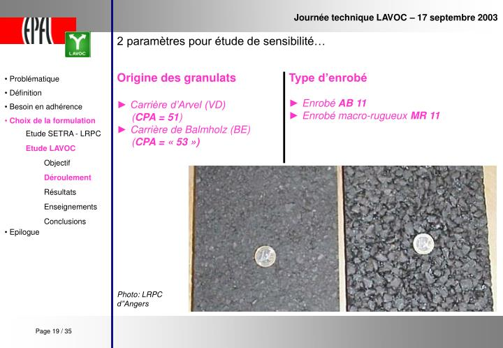 Journée technique LAVOC – 17 septembre 2003