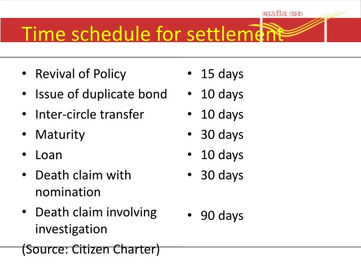 Time schedule for settlement