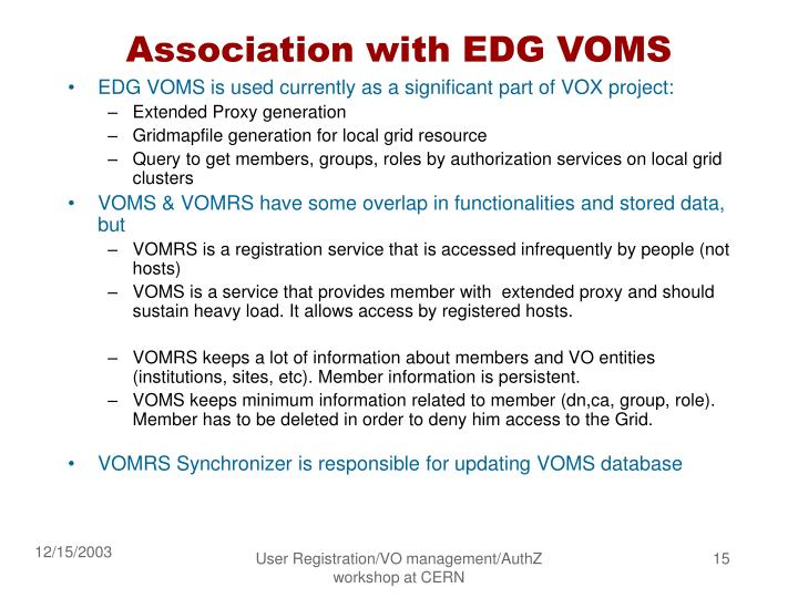 Association with EDG VOMS