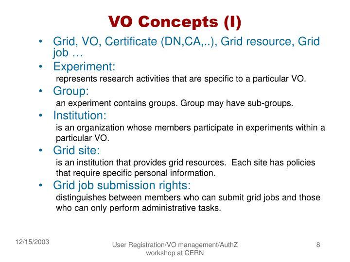 VO Concepts (I)