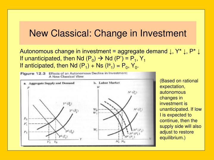 Autonomous change in investment = aggregate demand ↓, Y* ↓, P* ↓ If unanticipated, then Nd (P
