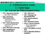i lib ralisation totale 2 cadre l gal 2a loi sur les t l communications